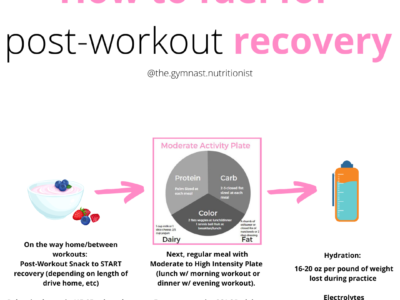 Gymnast Recovery Nutrition
