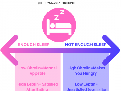Gymnast Sleep