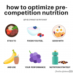 Gymnast Competition Nutrition