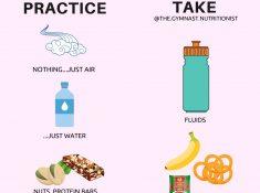 gymnast intraworkout nutrition