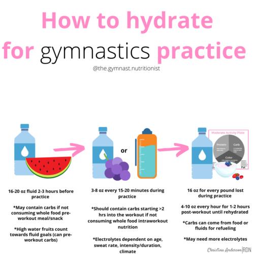 Gymnast Hydration