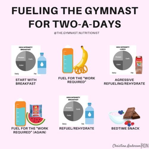 Gymnast two-a-day workouts