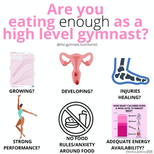 How many calories does the gymnast need?