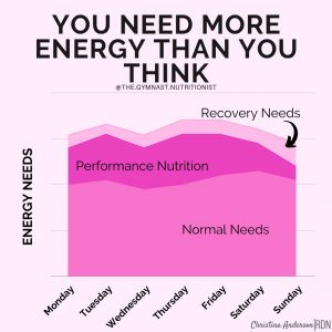 You Need More Energy Than You Think