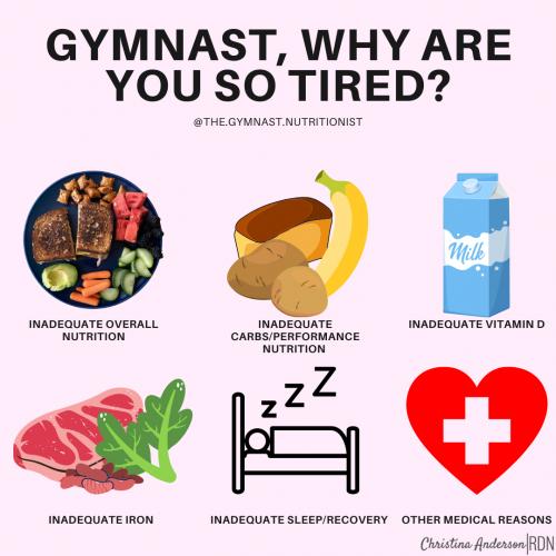 Gymnast Fatigue