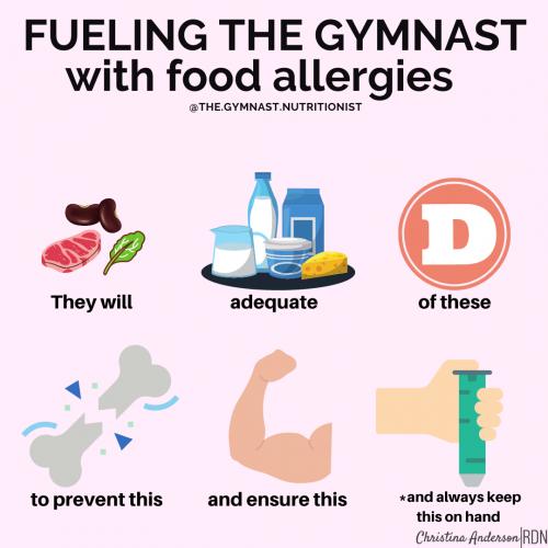 Gymnast Food Allergy Intolerance